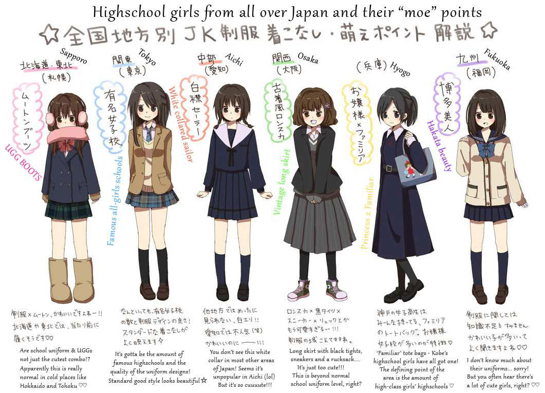 Japanese school uniforms moe points